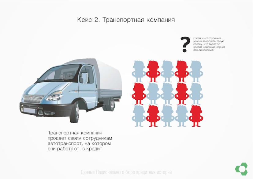 проверка транспортной компании