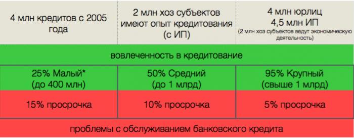 analiz-kontragentа