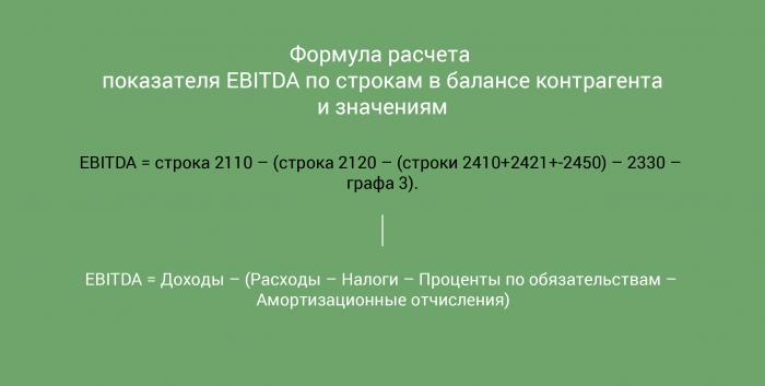 формула расчета показателей EBITDA по строкам в балансе